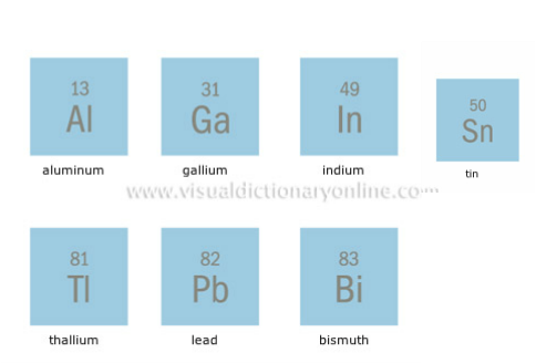 Other metals periodic table urtaz