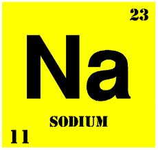 Alkali metals periodic table name sodium symbol na atomic number 11 atomic mass 229 number of protonselectrons 11 number of neutrons 12 classification alkali metals urtaz Image collections