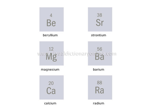 Alkaline earth metals periodic table atomic number 4 atomic mass 90 number of protonselectrons 4 number of neutrons 5 classification alkaline earth metals discovery 1798 urtaz